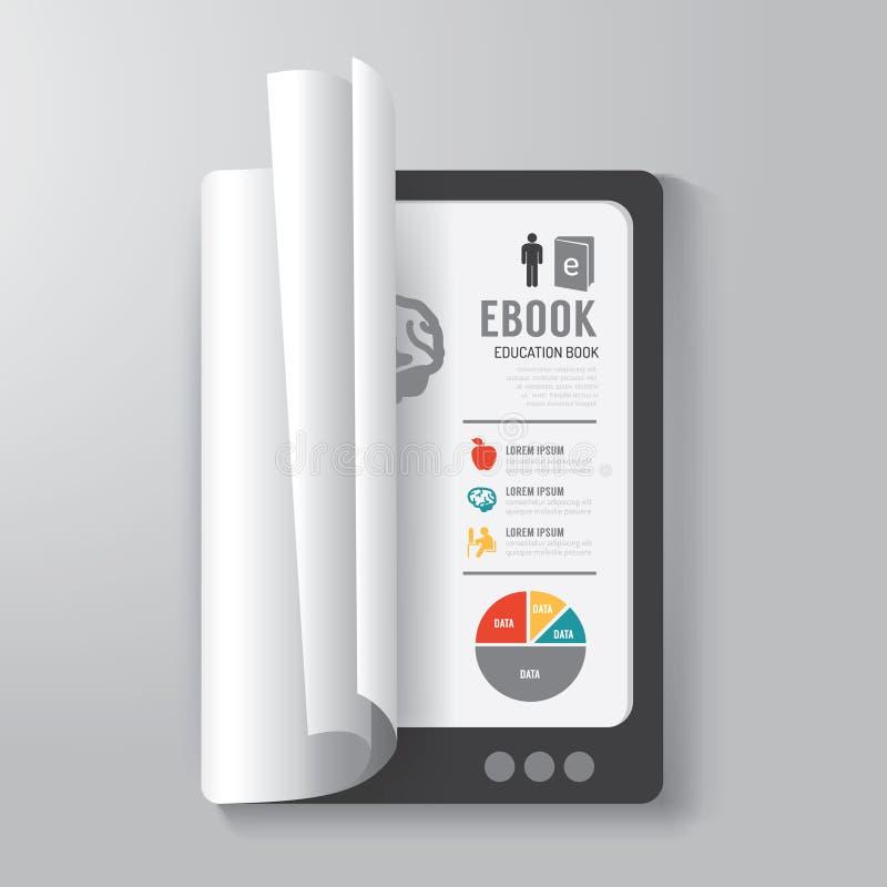 Abdeckungs-Buch-Digital-Designtablette Konzept-Schablone stock abbildung