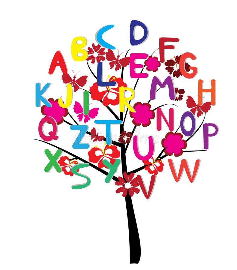 abecadła drzewo ilustracja wektor