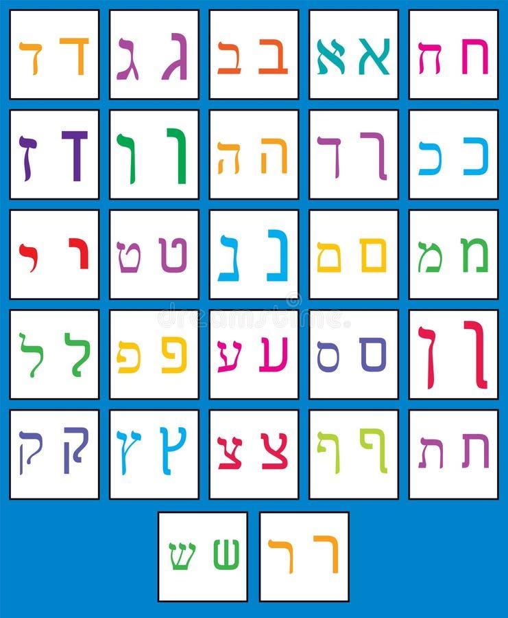 abecadła hebrew ilustracji