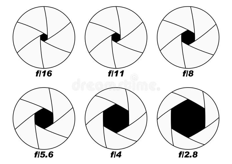 Aberturas do obturador de câmera ilustração do vetor