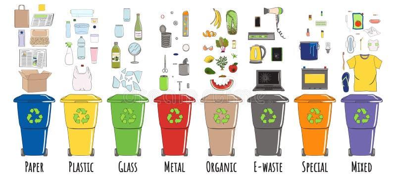 Abfalldosen mit sortiertem Müll stockfoto
