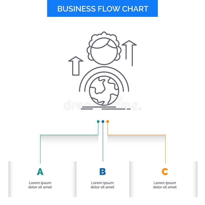 abilità, sviluppo, progettazione femminile, globale, online del diagramma di flusso di affari con 3 punti Linea icona per il fond illustrazione vettoriale