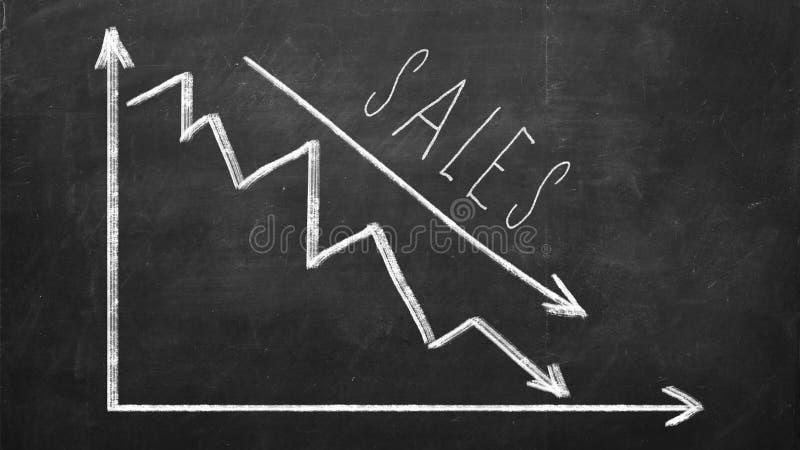 Abnehmendes Diagramm und Verkäufe fassen gezogenes auf Tafel ab lizenzfreie stockfotografie