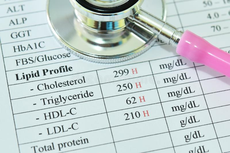 Abnormal high lipid test result. With stethoscope stock images