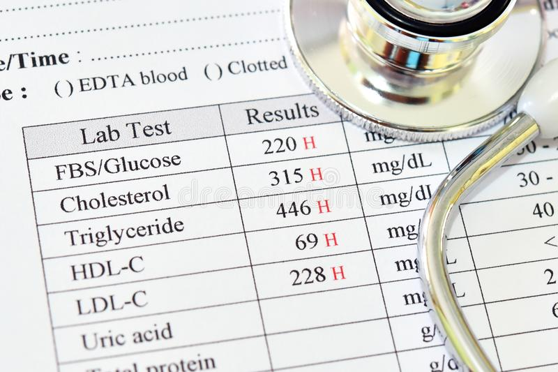 Results of lipid profile and blood sugar test stock photos