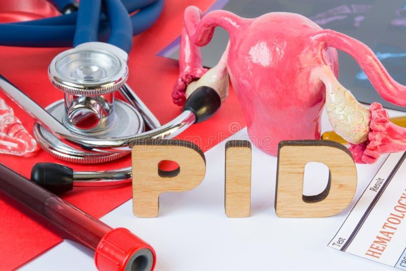 Abréviation de PID ou acronyme de la maladie inflammatoire, de l'infection ou de l'inflammation pelvienne des organes de l'appare photos stock