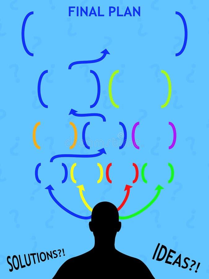Abra a ilustração do negócio da ideia das ideias das soluções do conceito ilustração stock