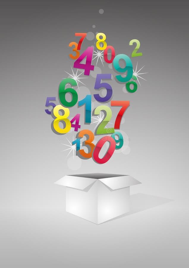 Abra números do boc ilustração royalty free