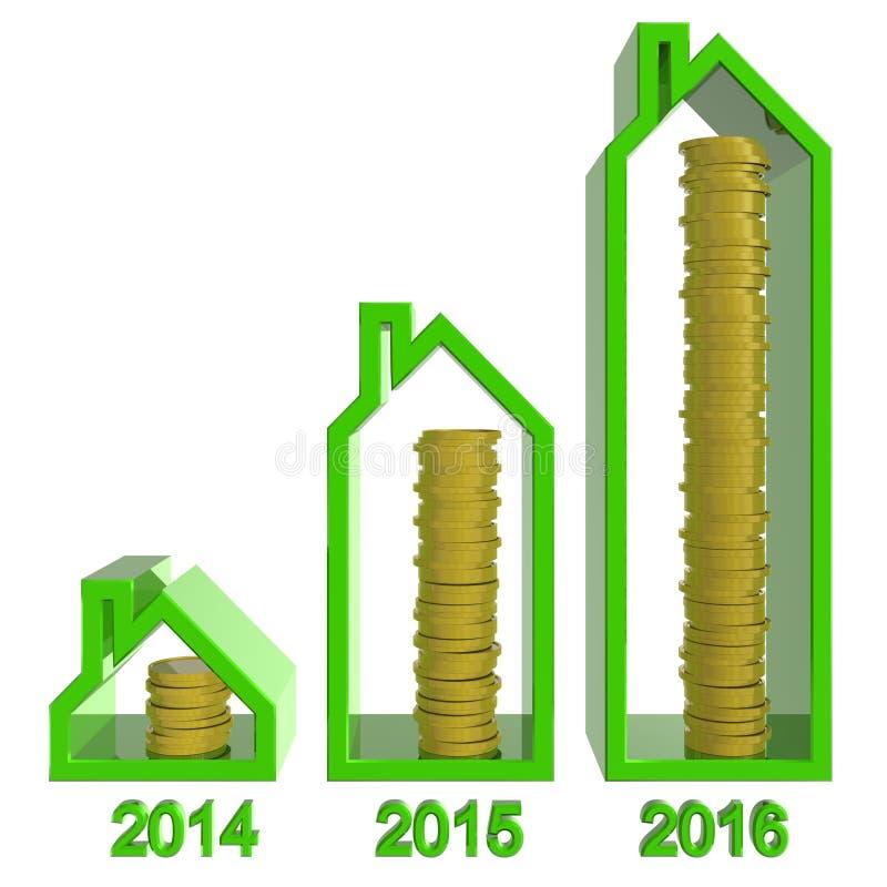 Abrigo dos preços em subida ilustração do vetor