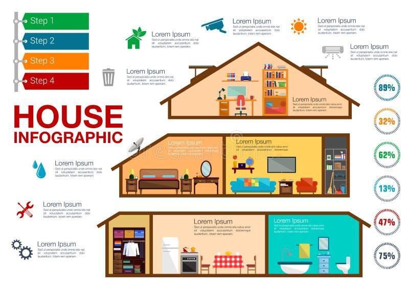 Abrigue o infographics com salas, mobílias, cartas ilustração royalty free