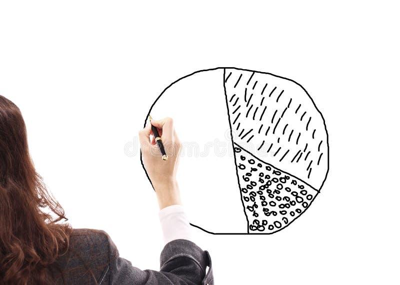 Abschluss oben Geschäftsfrau, die ein Marketing-Diagramm auf einer Flip-Chart zeichnet lizenzfreies stockfoto