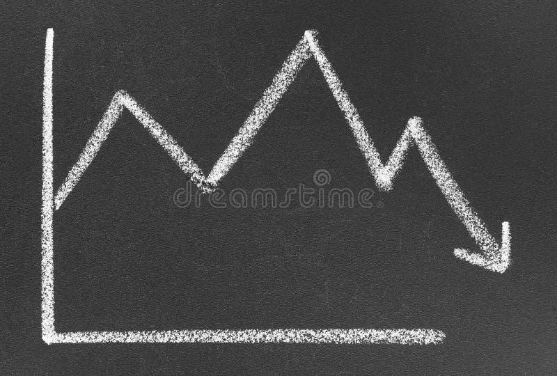 Absteigendes Diagramm lizenzfreie stockfotografie