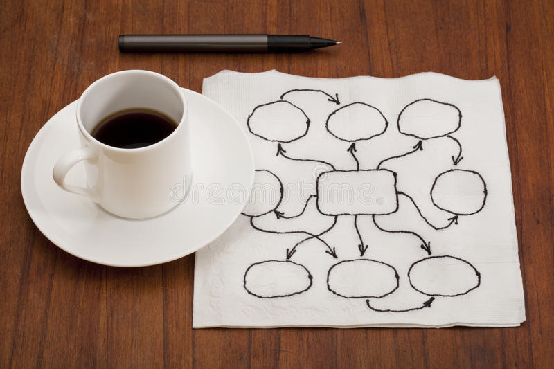 Abstract blank flowchart on napkin. Abstract blank flowchart or mind map on white napkin on wood table with coffee cup and pen stock photos
