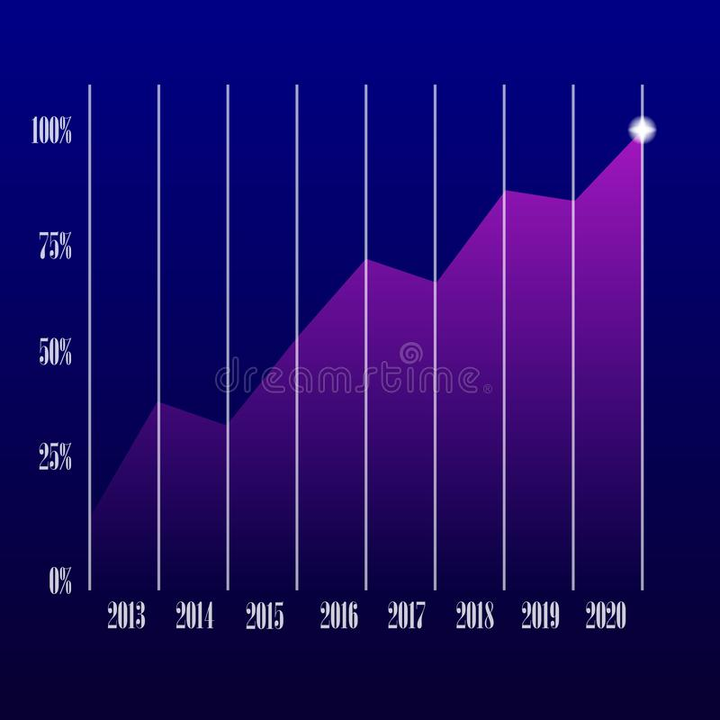 Abstract Financial Chart With Uptrend Line Graph And