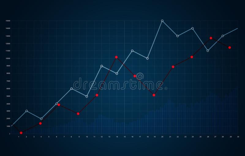 Abstract financial raising graph and chart. Business growth, investment and stock market chart background royalty free stock photo
