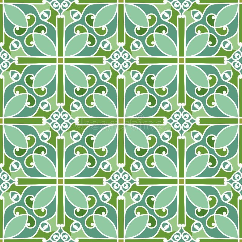 Abstract Keltisch Naadloos Ornament vector illustratie