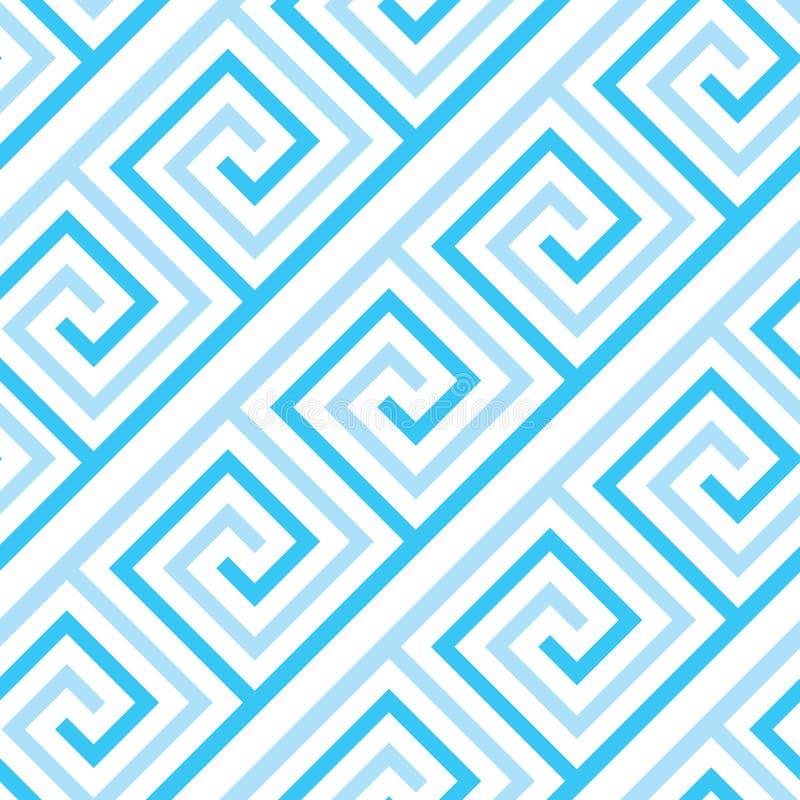 Abstract sea wave geometric seamless pattern. = vector illustration