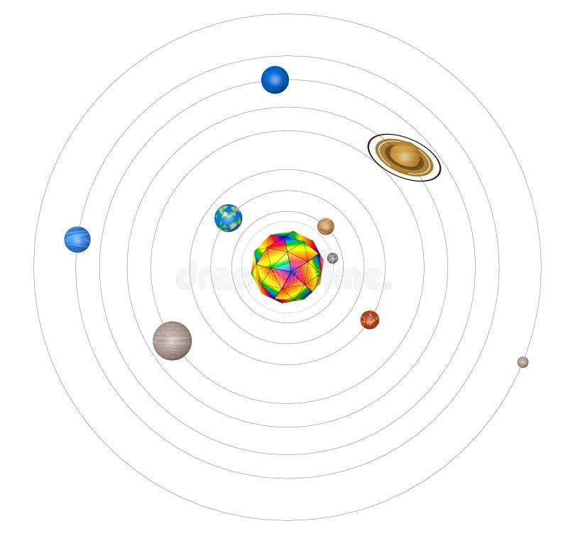 Abstract Zonnestelsel met Planeten het 3d teruggeven royalty-vrije illustratie