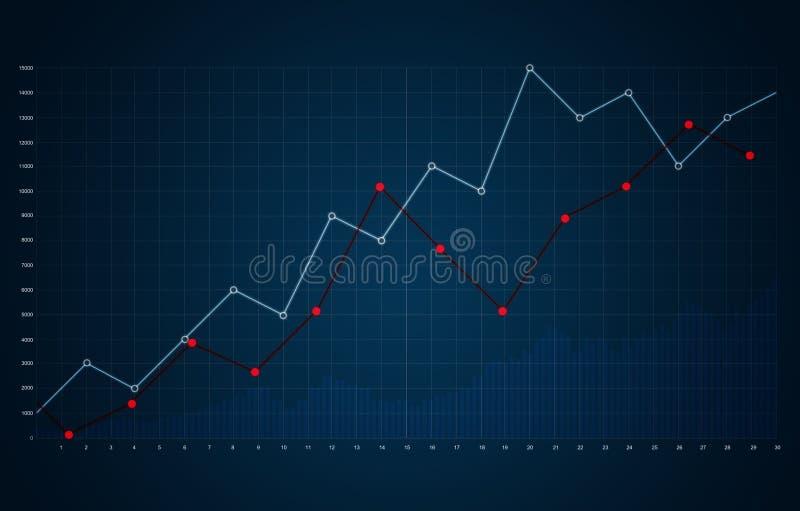 Abstracte financiële het opheffen grafiek en grafiek De bedrijfsgroei, investering en de achtergrond van de effectenbeursgrafiek royalty-vrije stock foto