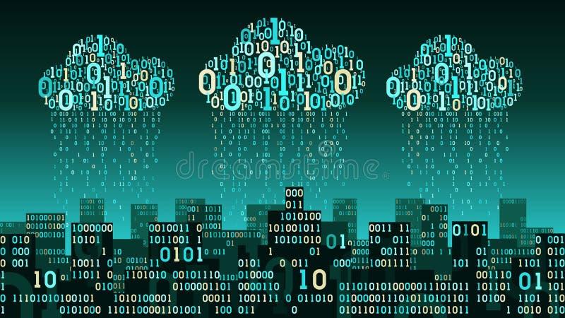Abstracte futuristische slimme stad met kunstmatige intelligentie en Internet van dingen, verbonden wolkenopslag, binaire regen g vector illustratie