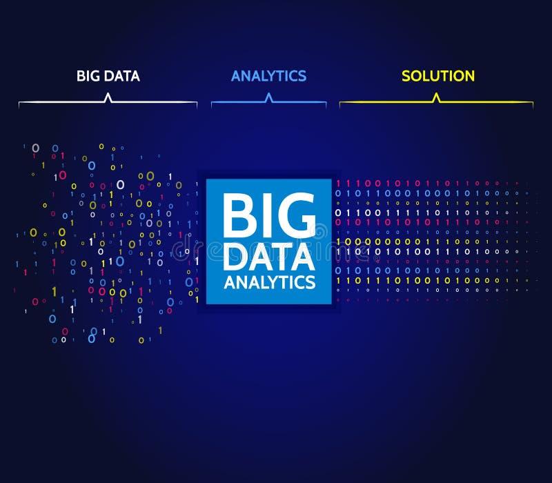 Abstracte grote gegevens sorterende informatie Analyse van informatie Voor het exploiteren van gegevens Het filtreren machinealgo stock illustratie