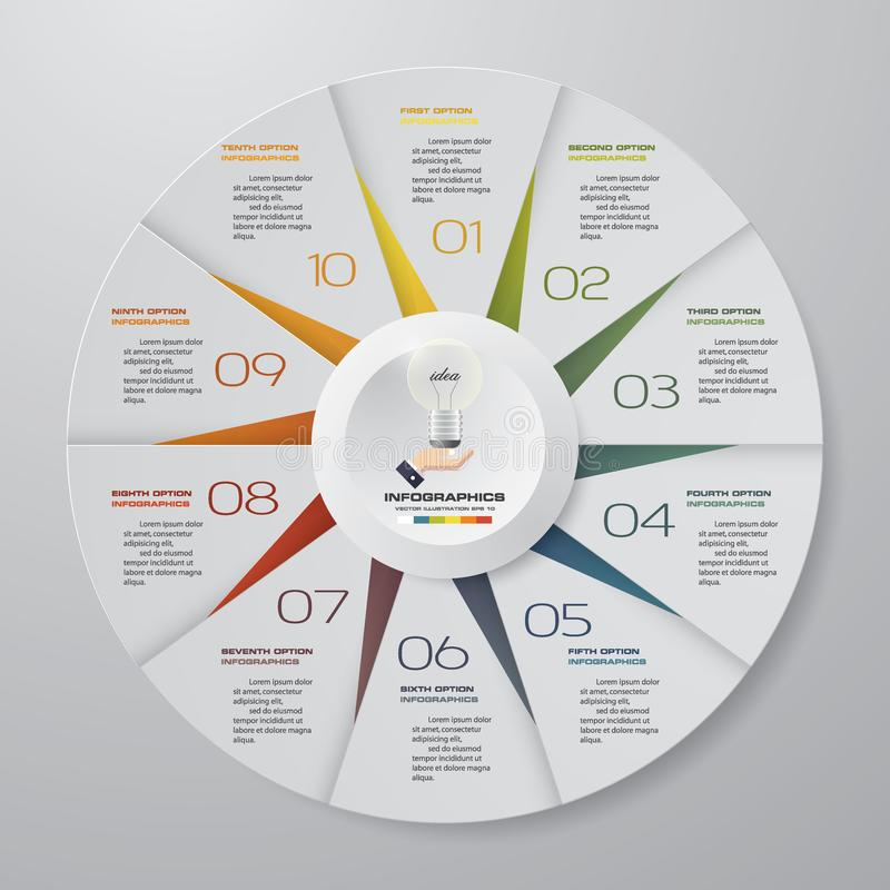 Abstracte 10 infographicselementen van het stappen moderne cirkeldiagram Vector illustratie royalty-vrije illustratie