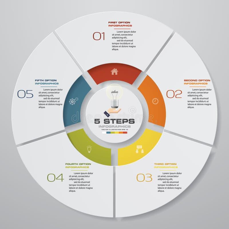 Abstracte 5 infographicselementen van het stappen moderne cirkeldiagram Vector illustratie royalty-vrije illustratie