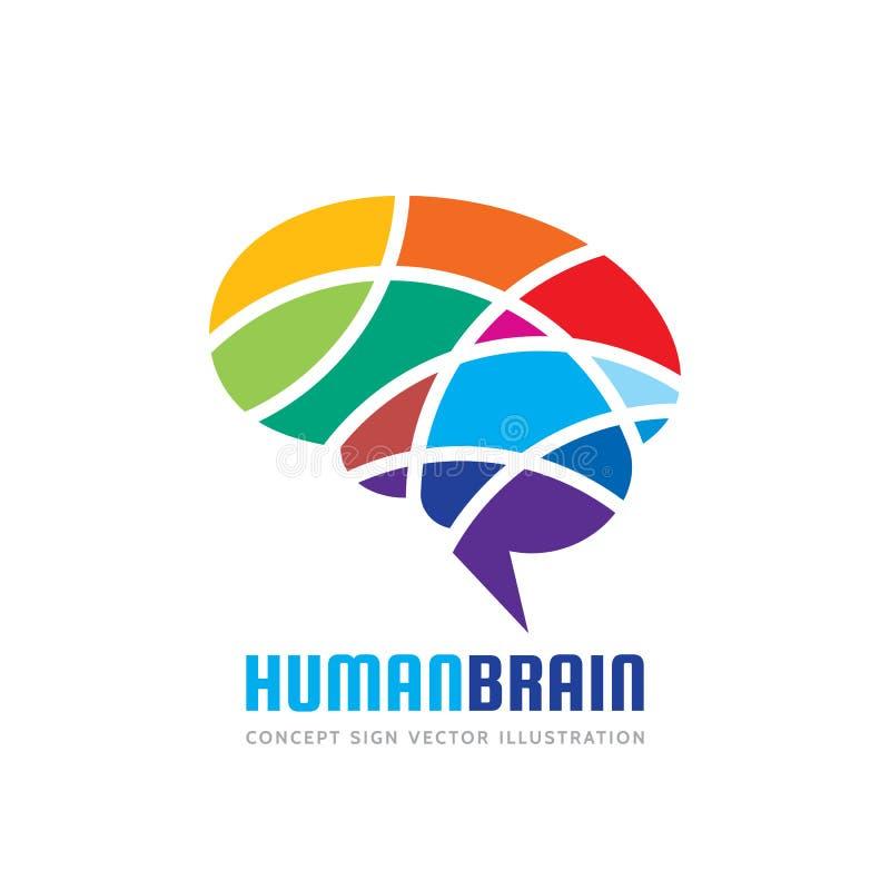 Abstracte menselijke hersenen - het conceptenillustratie van het bedrijfs vectorembleemmalplaatje Creatief idee kleurrijk teken I vector illustratie