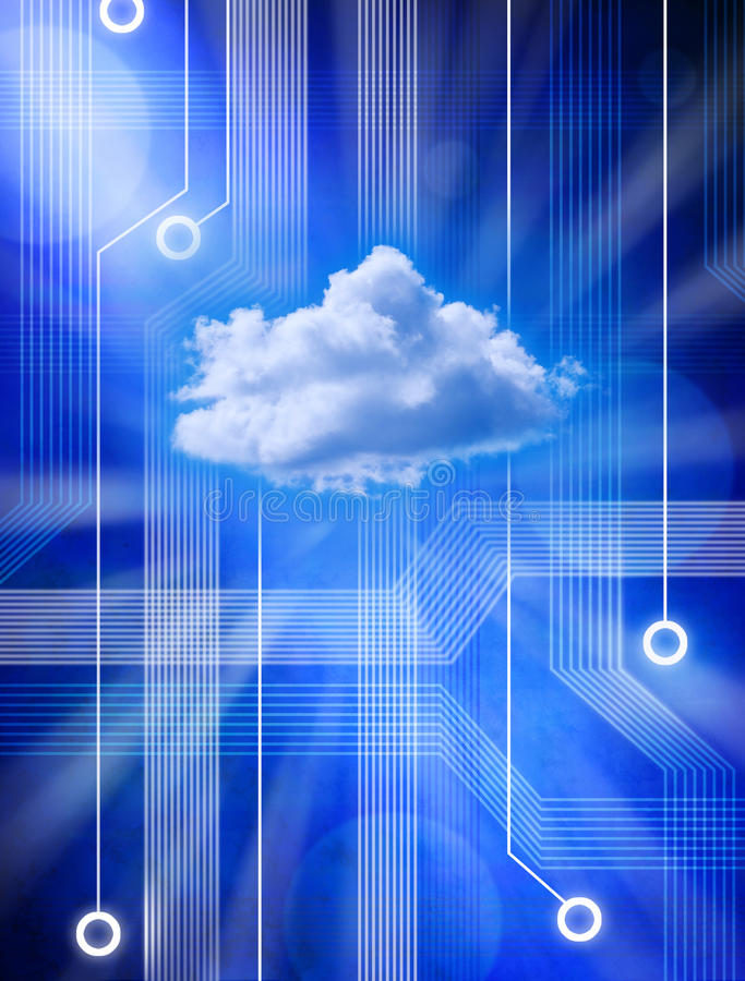 Abstraia a rede de computação da nuvem