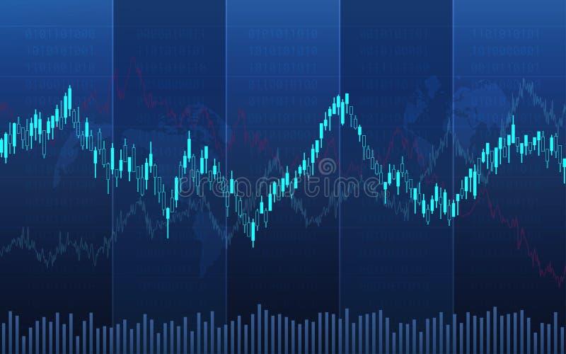 Abstrakcjonistyczna pieniężna candlestick mapa z kreskowym wykresem i akcyjnymi liczbami na gradientowym błękitnym koloru tle ilustracji