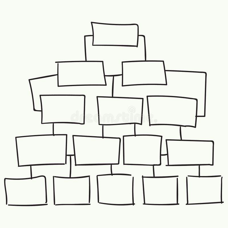Abstrakcjonistycznego flowchart wektorowy projekt royalty ilustracja