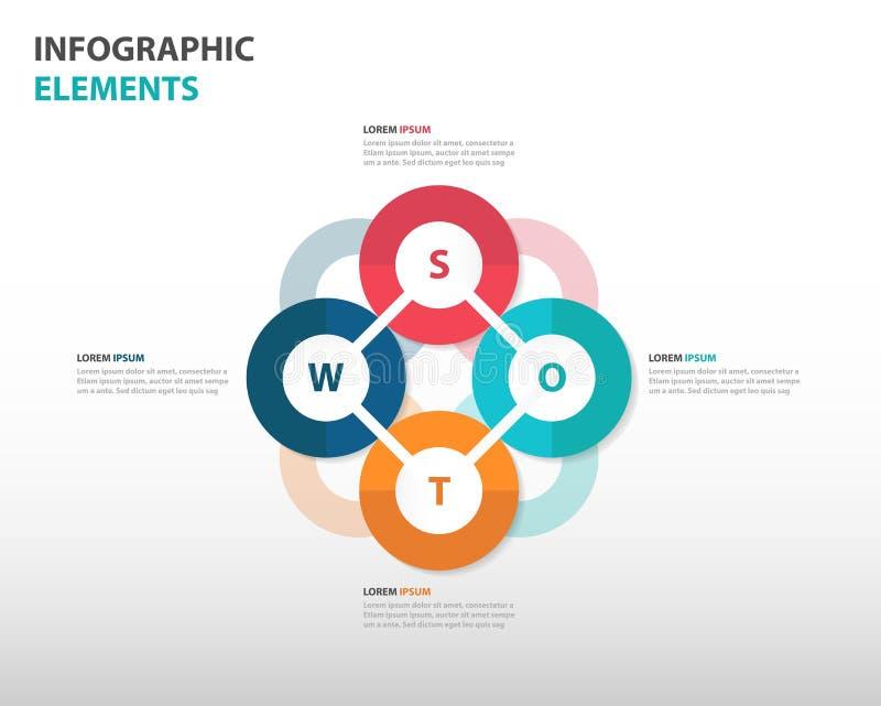 Abstrakcjonistycznej kolorowej swot analizy Infographics biznesowi elementy, prezentacja szablonu projekta wektoru płaska ilustra ilustracja wektor