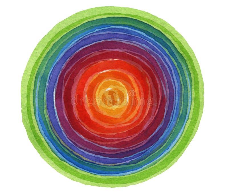 Abstrakcjonistyczny akrylowy i akwarela okrąg malujący tło ilustracja wektor