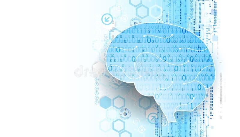 Abstrakcjonistyczny cyfrowy mózg, technologii pojęcie wektor ilustracji