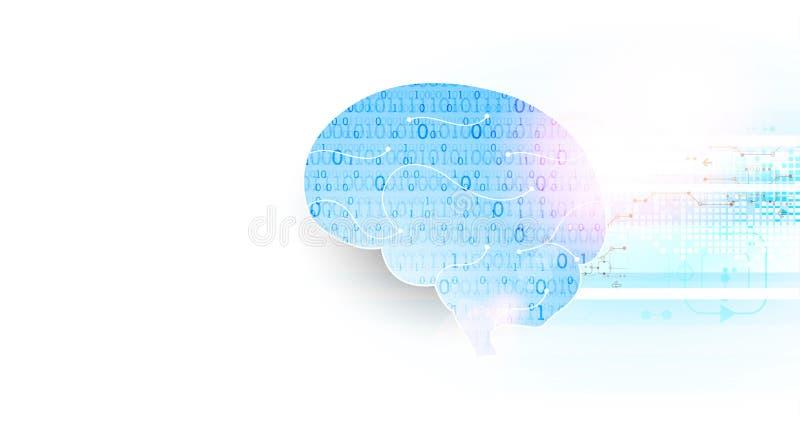 Abstrakcjonistyczny cyfrowy mózg, technologii pojęcie wektor royalty ilustracja