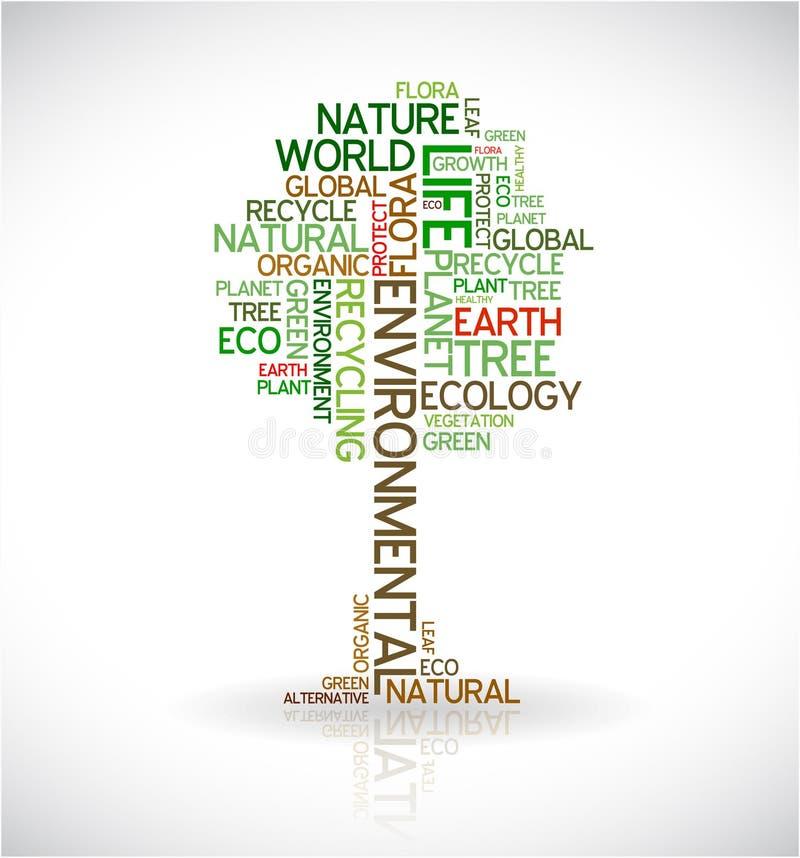 abstrakcjonistyczny ekologii plakata drzewo ilustracji