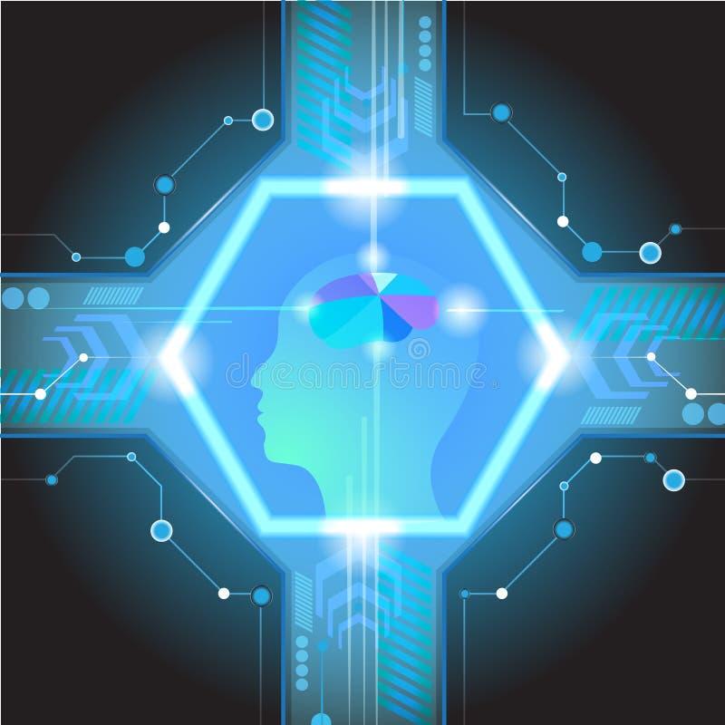 Abstrakcjonistyczny elektrycznego obwodu cyfrowy mózg, ilustracji