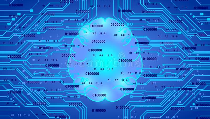 Abstrakcjonistyczny elektrycznego obwodu cyfrowy mózg, technologii pojęcie ilustracji