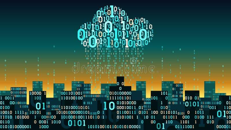 Abstrakcjonistyczny futurystyczny mądrze miasto z internetem rzeczy, sieci technologii cyfrowej pojęcie ilustracji