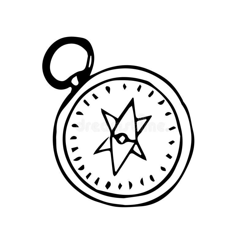 Abstrakcjonistyczny grunge doodle rysunek Wolna ręka rysunek kompas royalty ilustracja