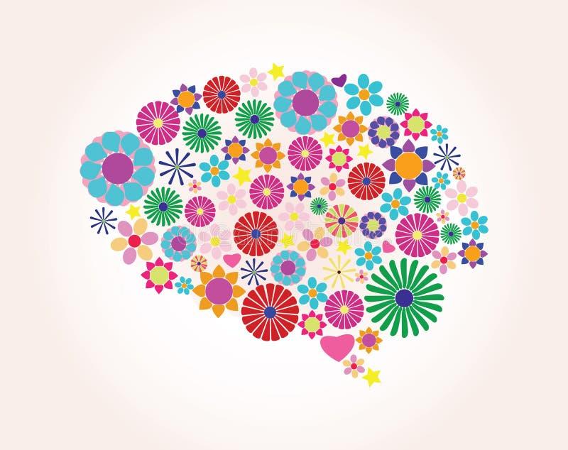 Abstrakcjonistyczny ludzki mózg, kreatywnie, wektor ilustracja wektor