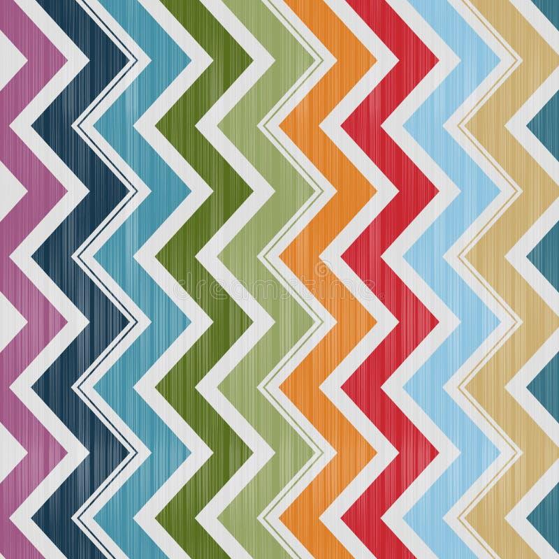 Abstrakcjonistyczny Retro Tekstylny tło ilustracji