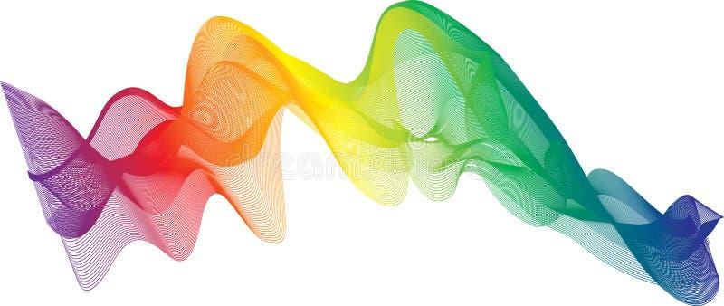 Abstrakt bakgrund för vågvektorn, den vinkade regnbågen fodrar royaltyfri illustrationer