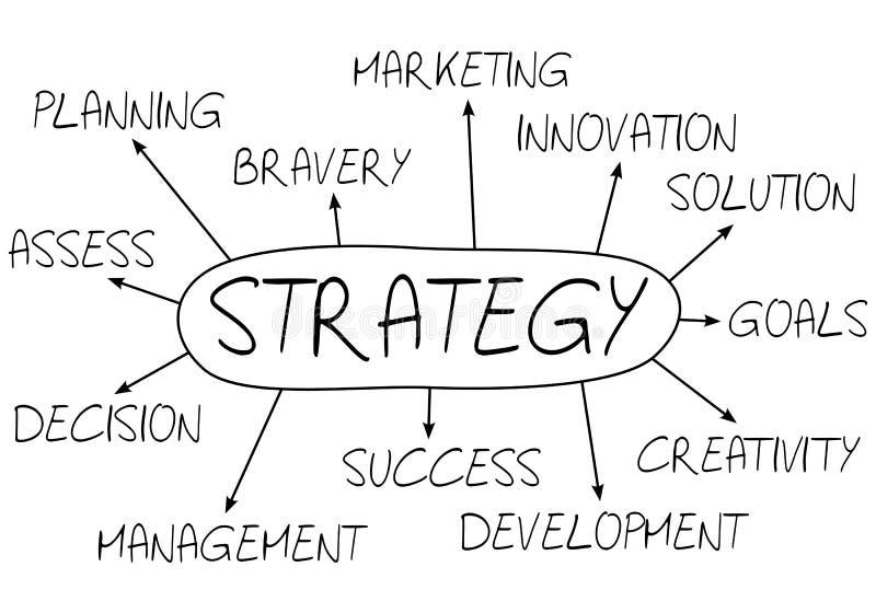 Abstrakt begrepp för strategi royaltyfri illustrationer