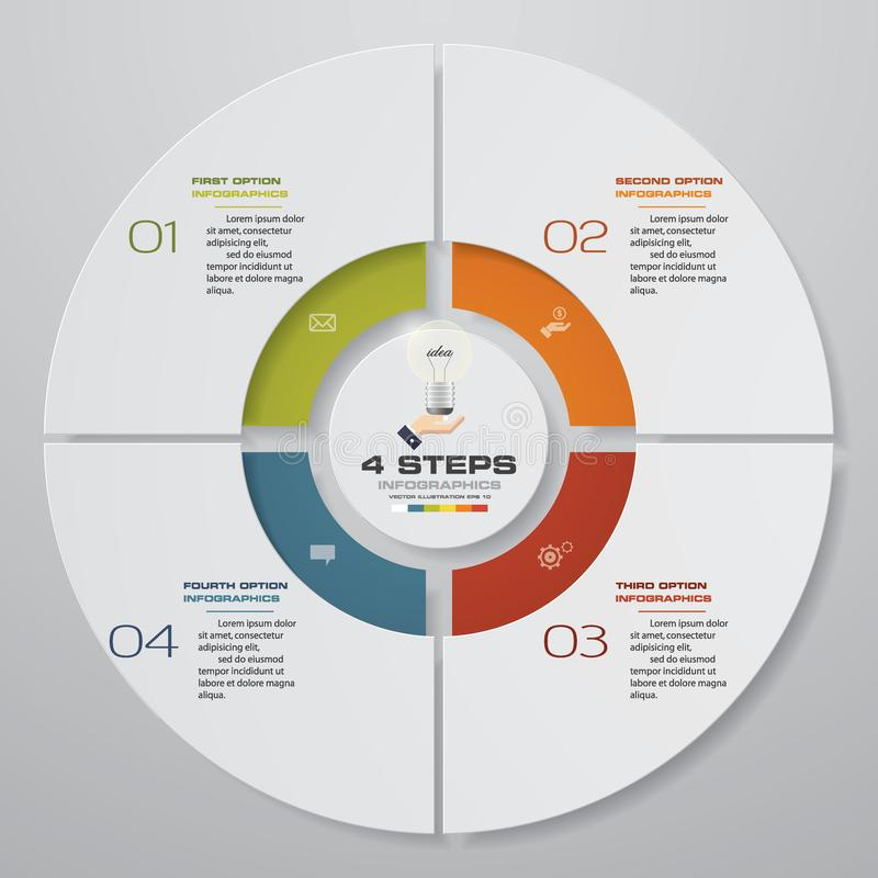 Abstrakt begrepp 4 kliver moderna beståndsdelar för infographics för pajdiagram också vektor för coreldrawillustration stock illustrationer