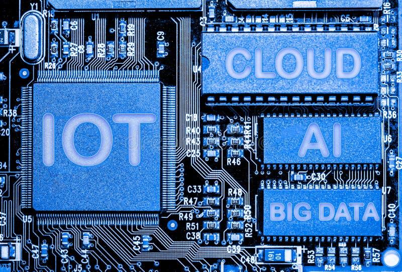 Abstrakt begrepp slut upp av bakgrund Mainboard för elektronisk dator IOT internet av saker fotografering för bildbyråer
