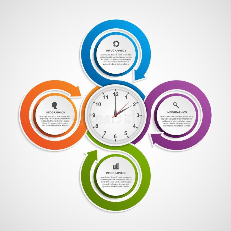 Abstrakt begrepp som är infographic med färgrika pilar och klockan i mitten mall för restaurang för begreppsdesign royaltyfri illustrationer