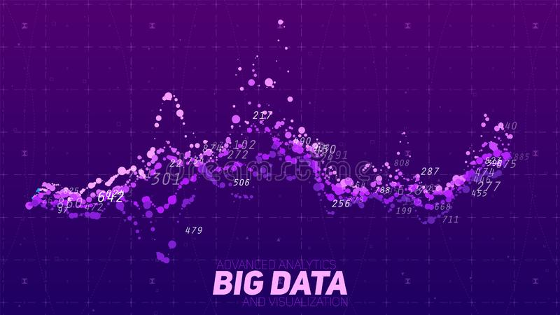 Abstrakt binär våg för Violet stor visualization för data 3D Invecklade finansiella data dragar analys Räknemaskin och diagram på royaltyfri illustrationer