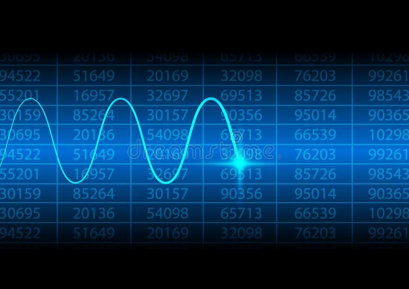 Abstrakt digitalt nummer med den elektroniska vågen stock illustrationer