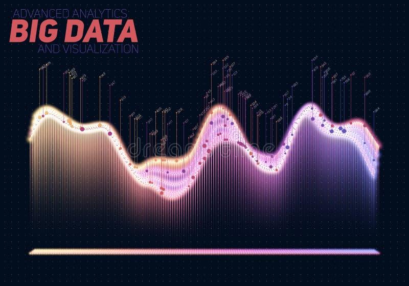 Abstrakt färgrik stor datavisualization för vektor Estetisk design för futuristisk infographics Visuell informationskomplexitet vektor illustrationer